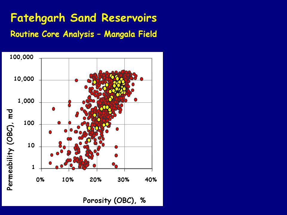 Fatehgarh Sand Reservoirs Routine Core Analysis – Mangala Field