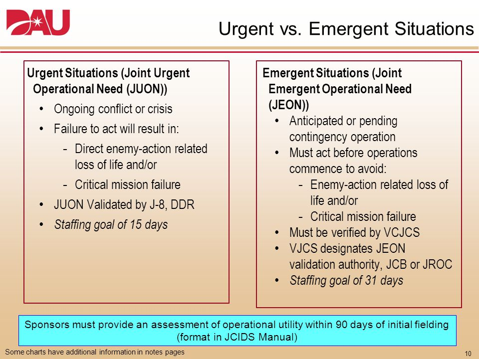 Deliberate and Urgent/Emergent Staffing