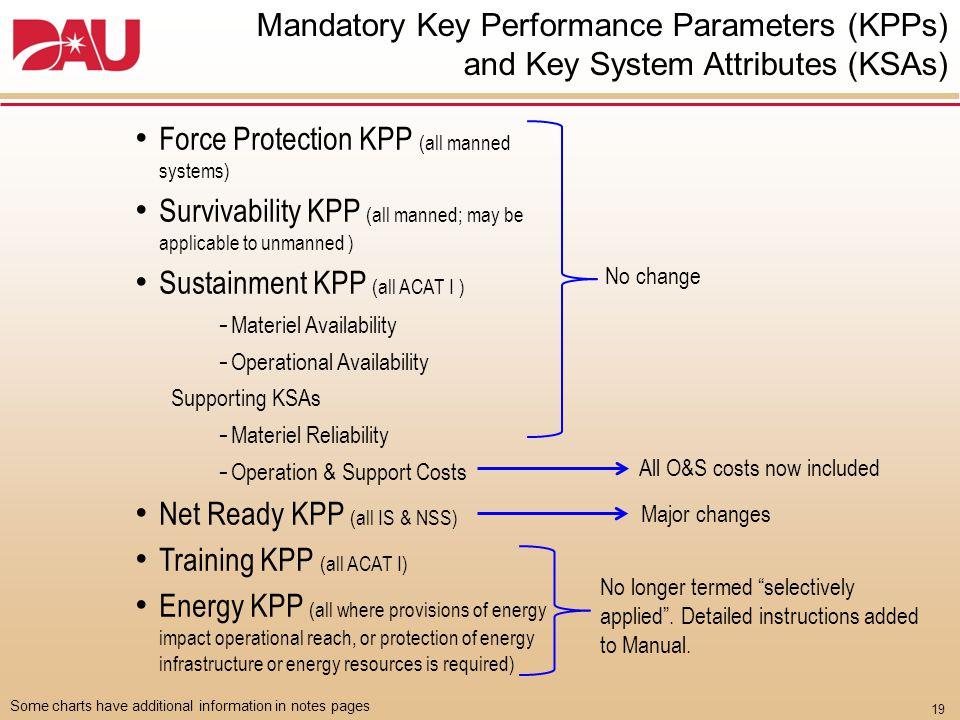Net-Ready KPP Elements Net-Ready KPP Attributes