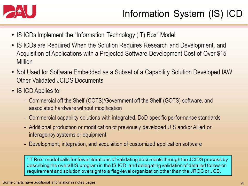 Information System (IS) ICD (Con't)