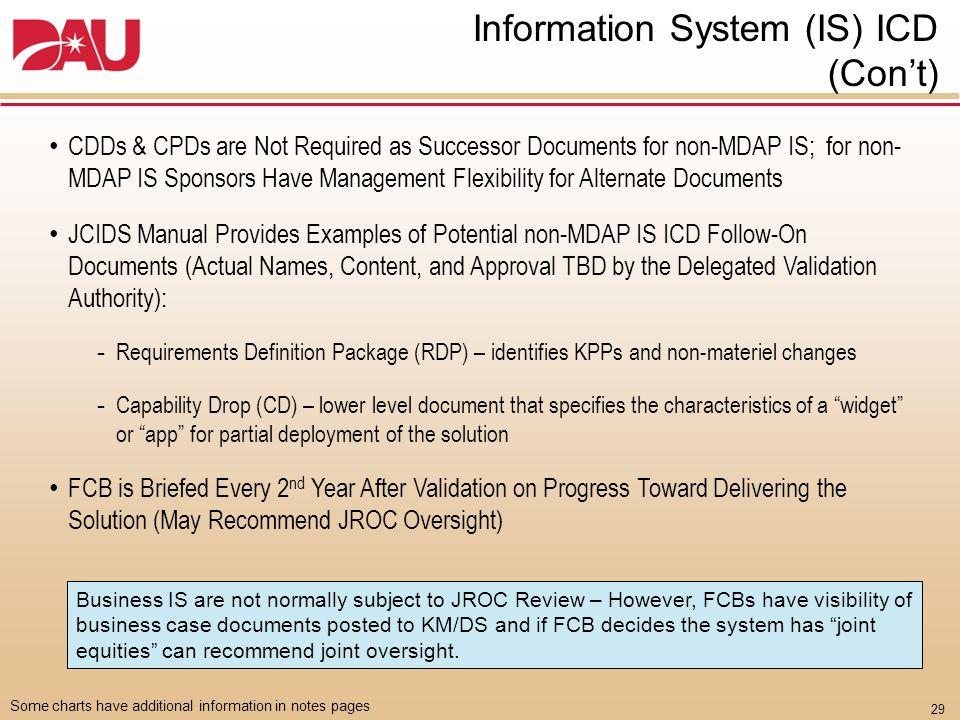 JCIDS – Major Changes Summary