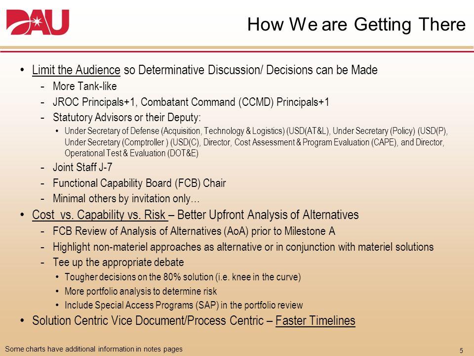 Recent Changes to JCIDS