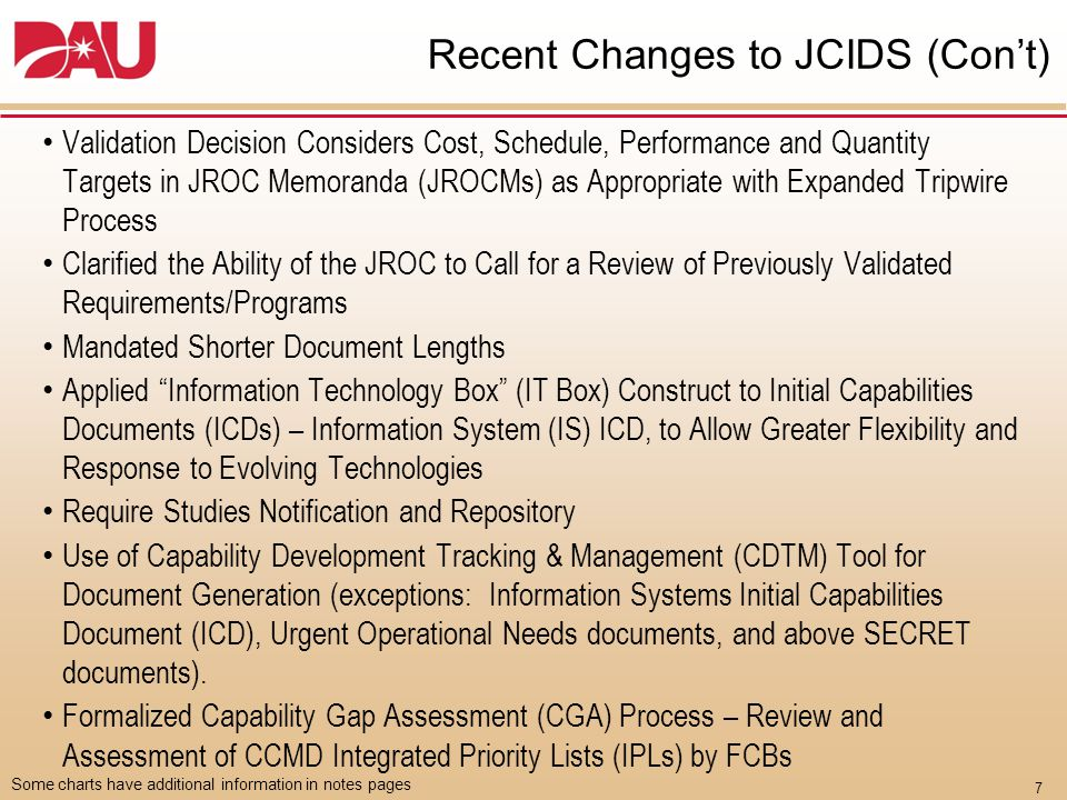 Recent Changes to JCIDS (Con't)