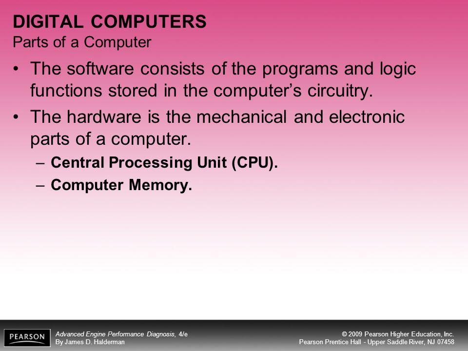 DIGITAL COMPUTERS Parts of a Computer