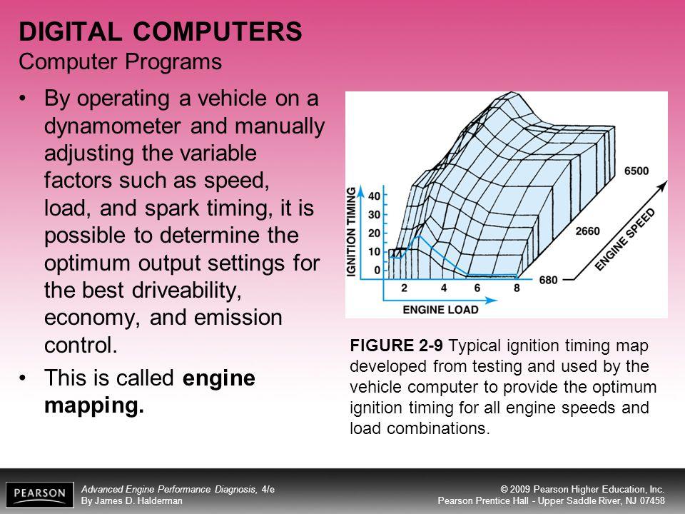 DIGITAL COMPUTERS Computer Programs