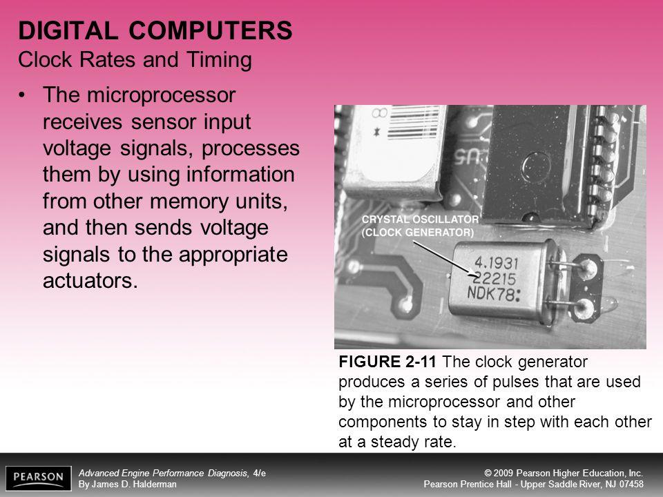 DIGITAL COMPUTERS Clock Rates and Timing