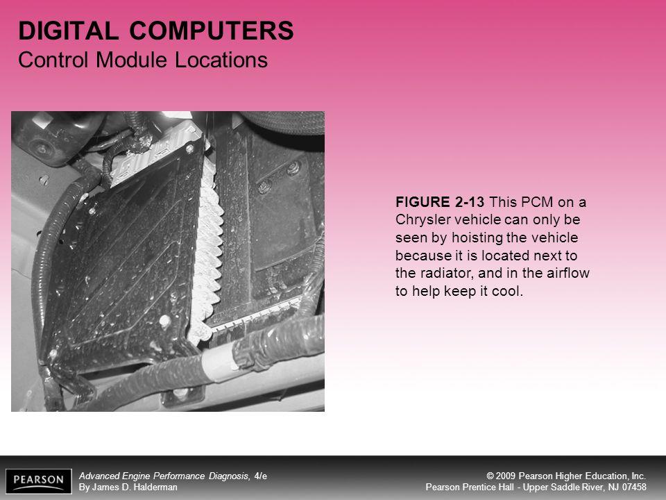 DIGITAL COMPUTERS Control Module Locations