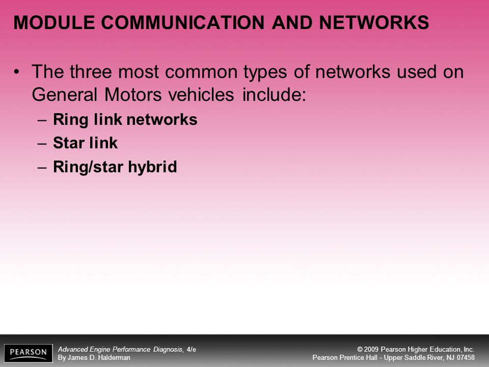 MODULE COMMUNICATION AND NETWORKS