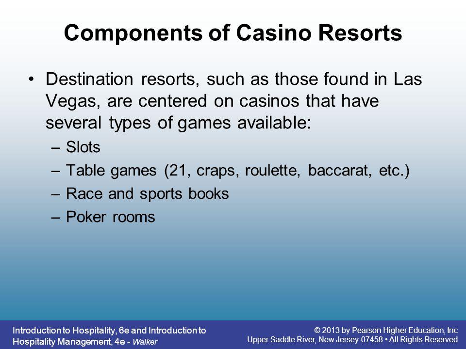 Components of Casino Resorts