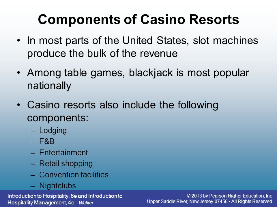 Components of Casino Resorts