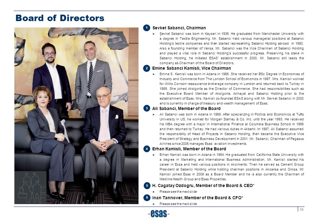 Board of Directors Sevket Sabanci, Chairman