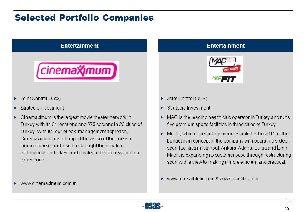 Selected Portfolio Companies