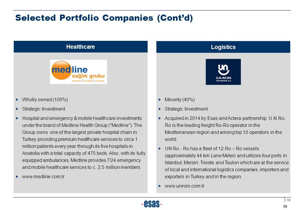 Selected Portfolio Companies (Cont'd)