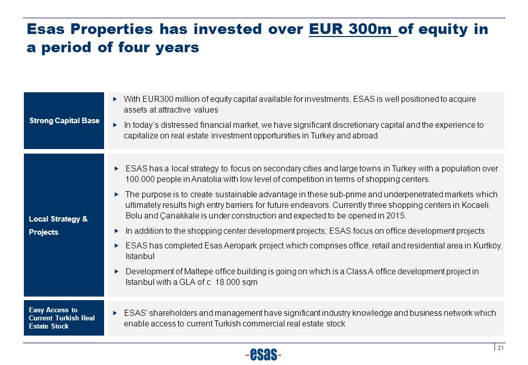 Esas Properties has invested over EUR 300m of equity in a period of four years