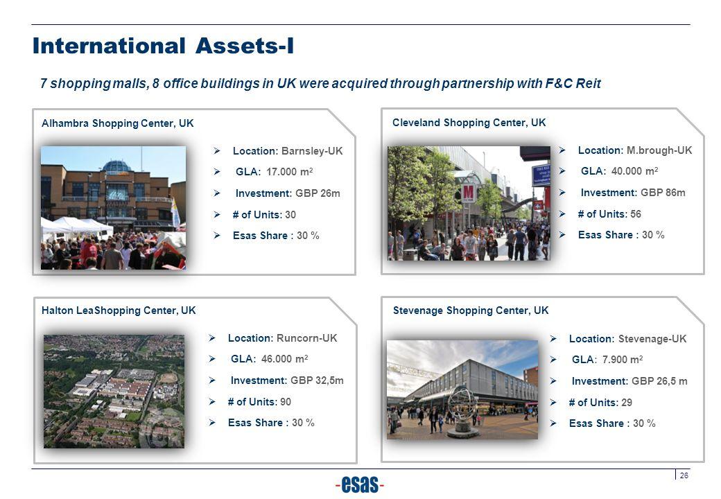 International Assets-I