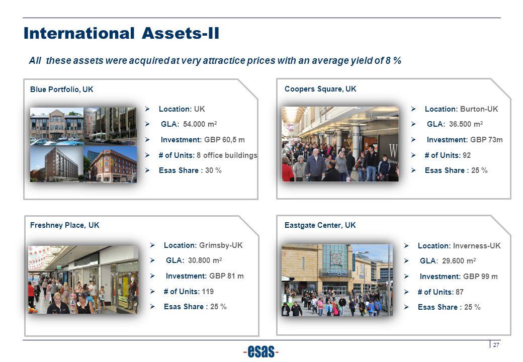 International Assets-II