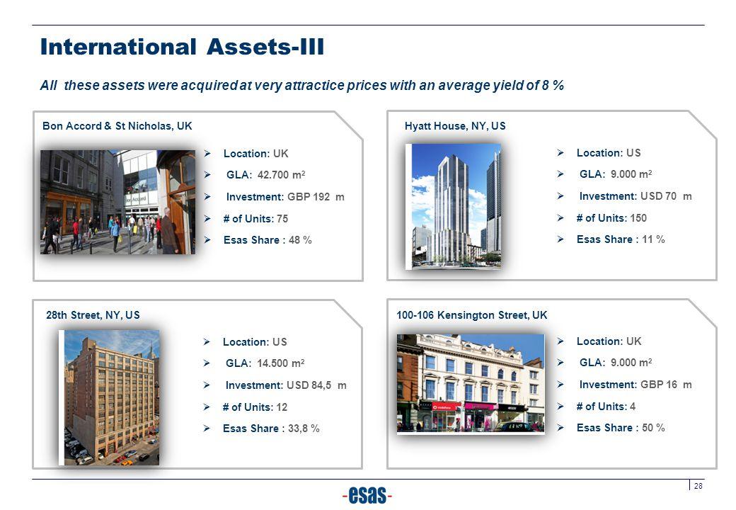 International Assets-III