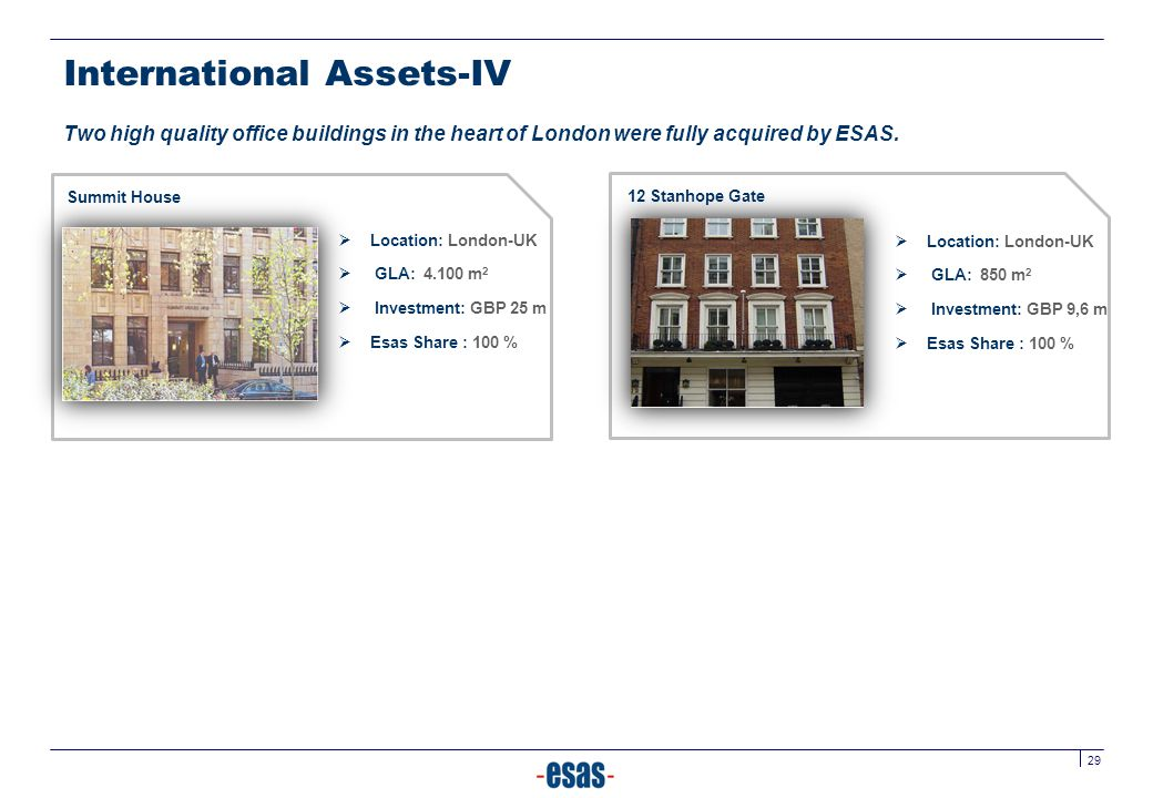 International Assets-IV