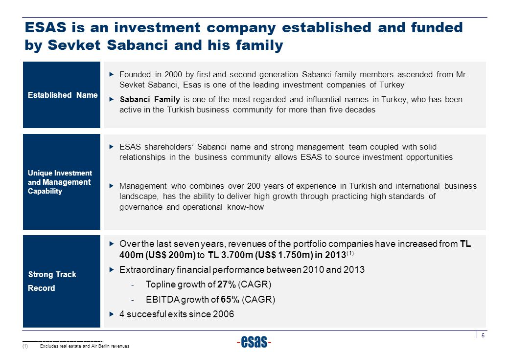 ESAS is an investment company established and funded by Sevket Sabanci and his family