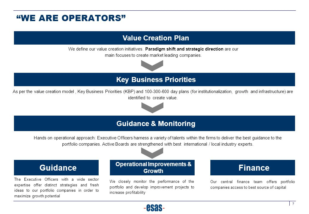 Key Business Priorities Operational Improvements & Growth