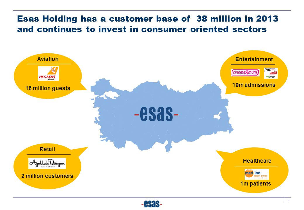 Esas Holding has a customer base of 38 million in 2013 and continues to invest in consumer oriented sectors