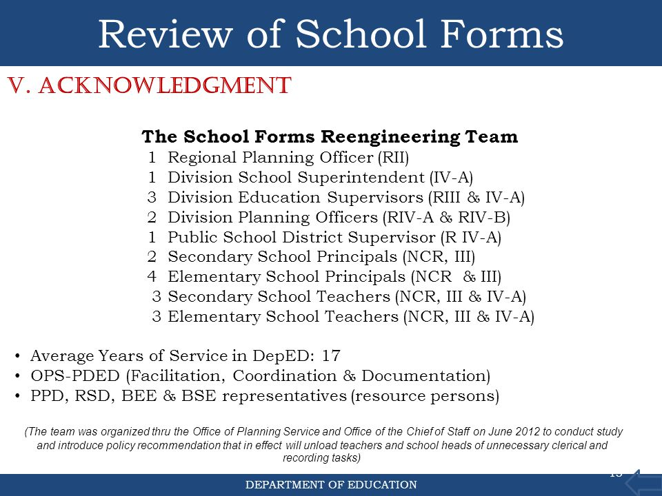 Review of School Forms V. ACKNOWLEdGMENT