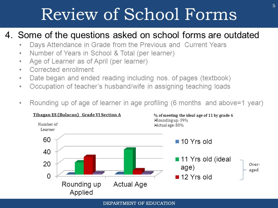 Review of School Forms 4. Some of the questions asked on school forms are outdated. Days Attendance in Grade from the Previous and Current Years.
