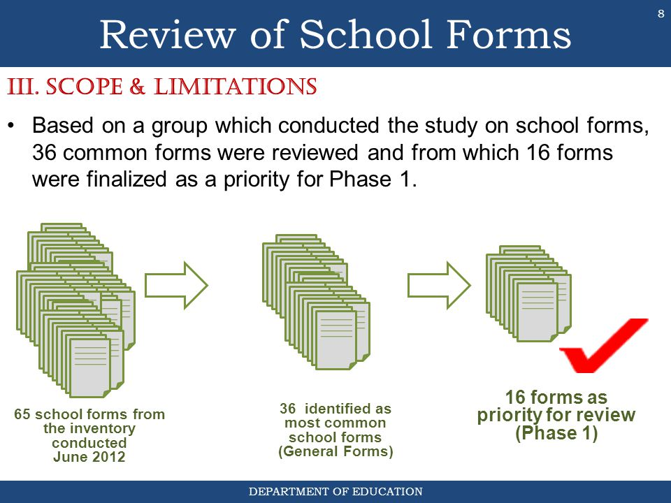 Review of School Forms III. Scope & Limitations