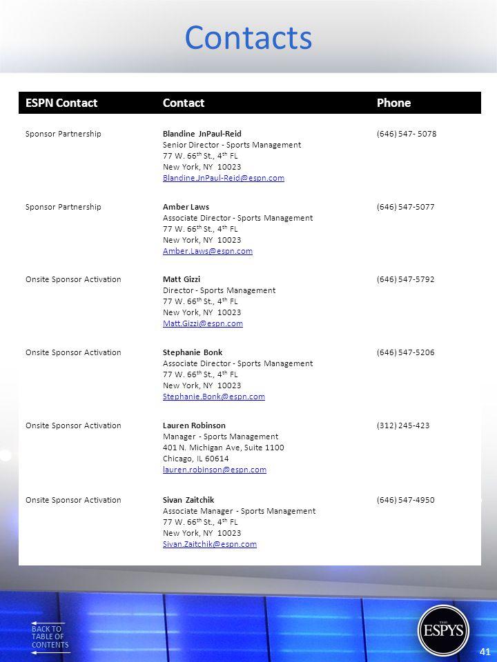 Contacts ESPN Contact Contact Phone Sponsor Partnership