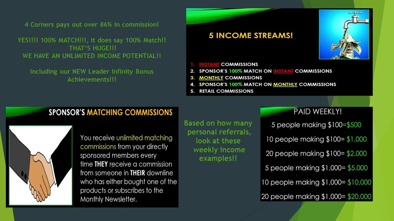 weekly income examples!!