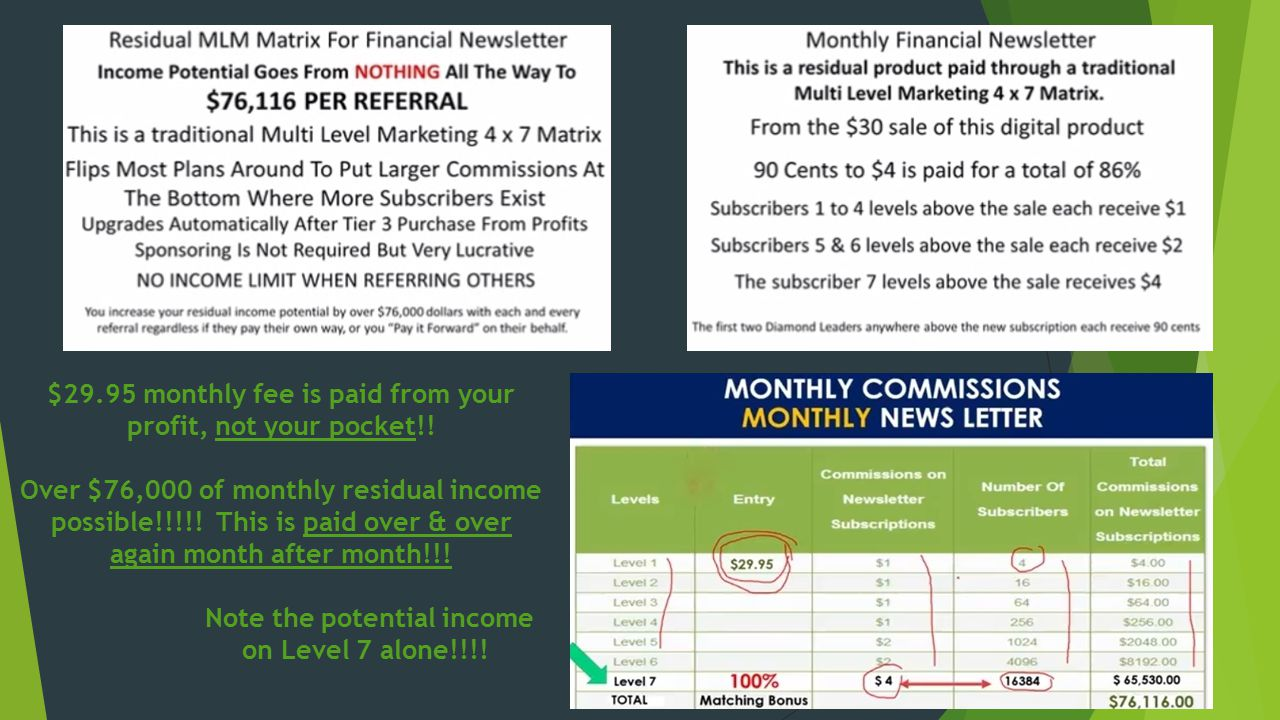 $29.95 monthly fee is paid from your profit, not your pocket!!