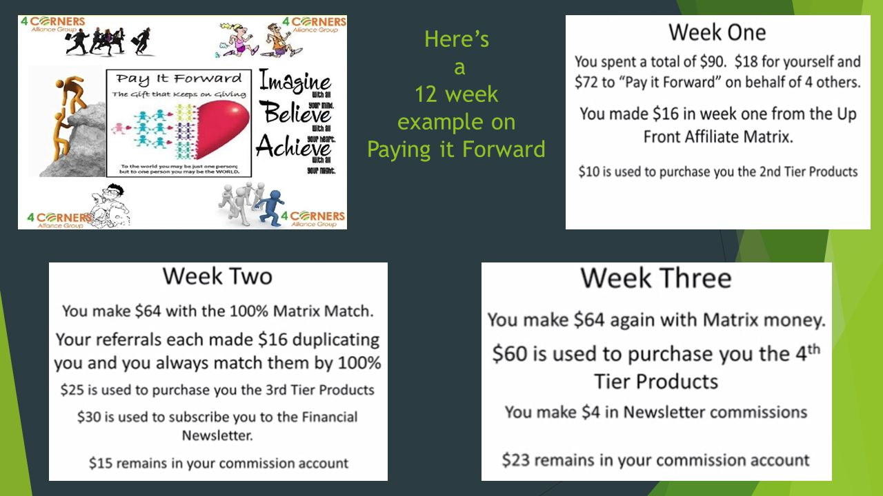 Here's a 12 week example on Paying it Forward