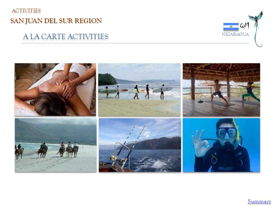QM A LA CARTE ACTIVITIES SAN JUAN DEL SUR REGION Summary ACTIVITIES
