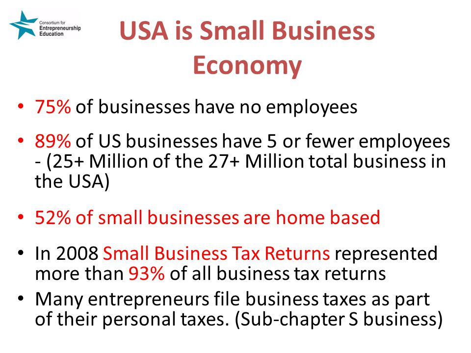 USA is Small Business Economy