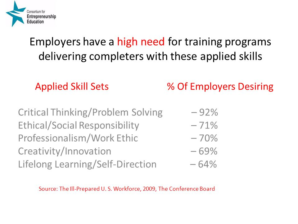 Employers have a high need for training programs delivering completers with these applied skills