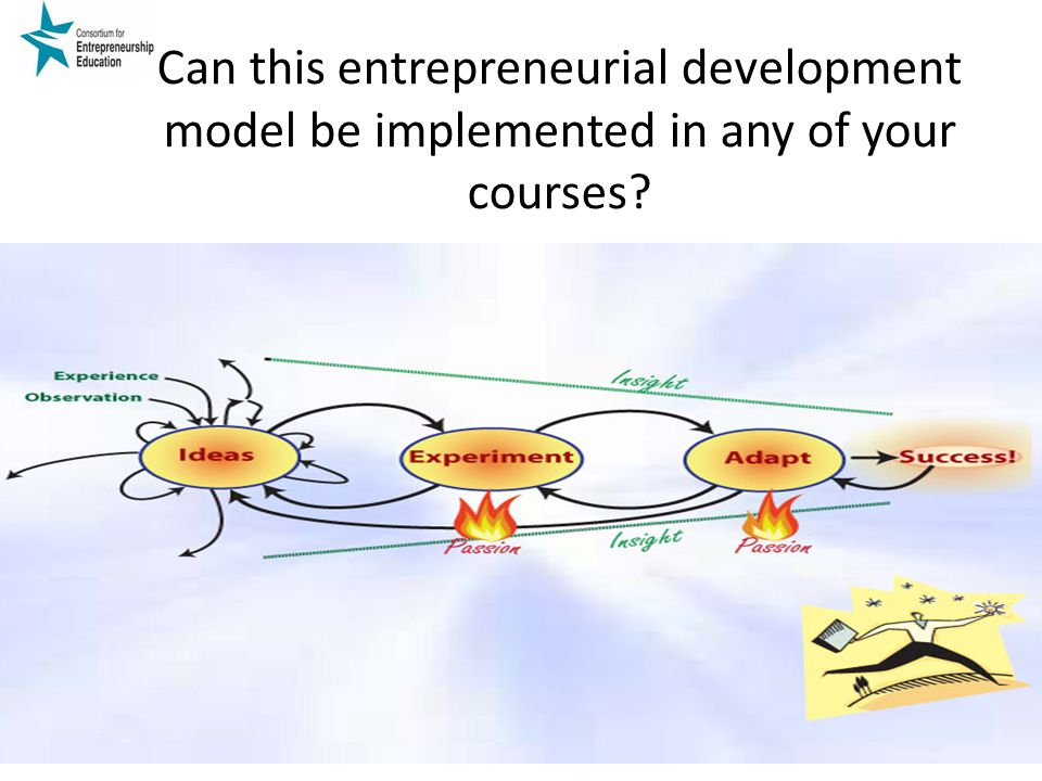 Can this entrepreneurial development model be implemented in any of your courses