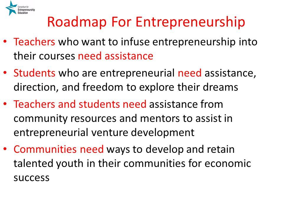 Roadmap For Entrepreneurship