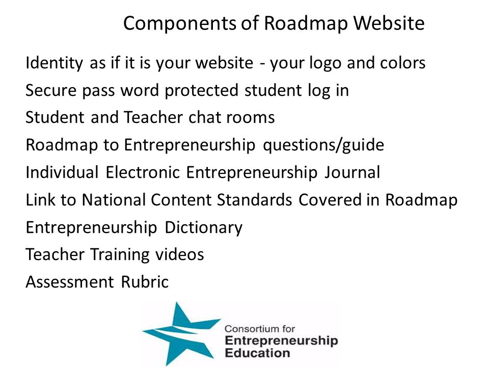 Components of Roadmap Website