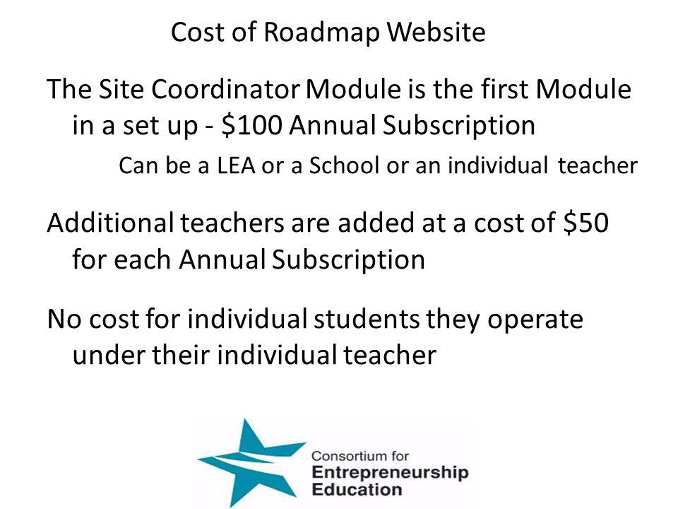 Cost of Roadmap Website