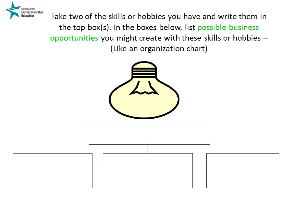 Take two of the skills or hobbies you have and write them in the top box(s).
