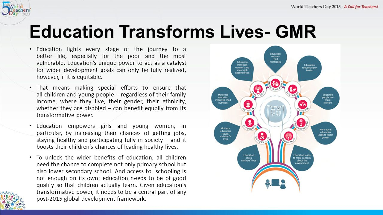 Education Transforms Lives- GMR
