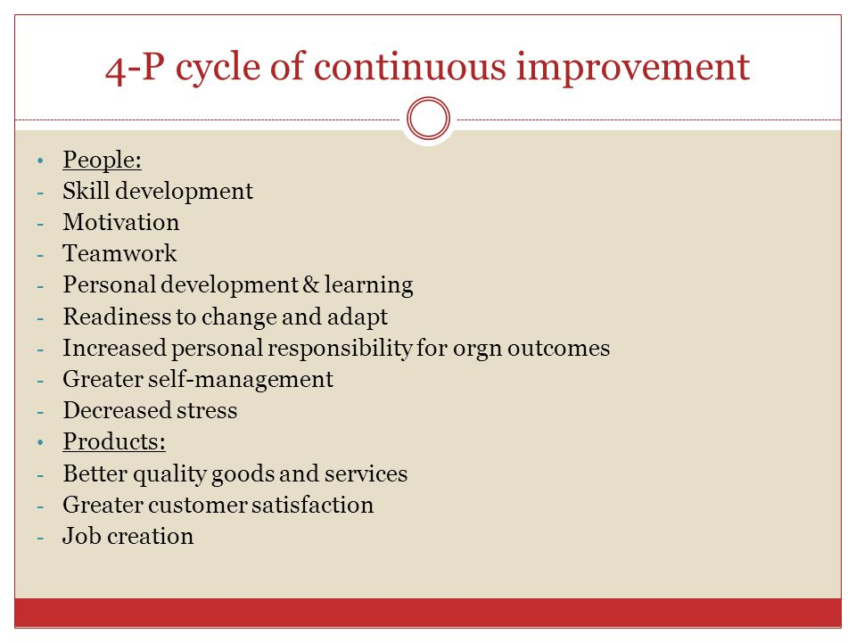4-P cycle of continuous improvement