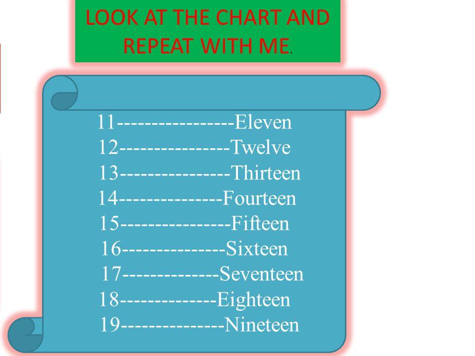 GROUP WORK 13---------thirteen 15-----------fifteen