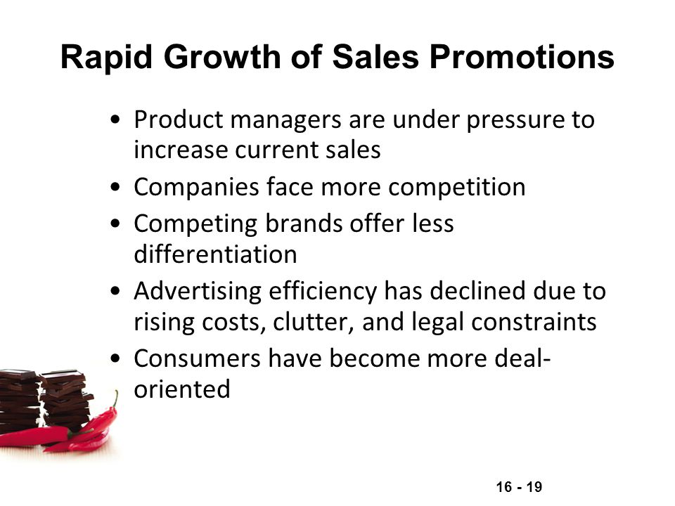 Rapid Growth of Sales Promotions