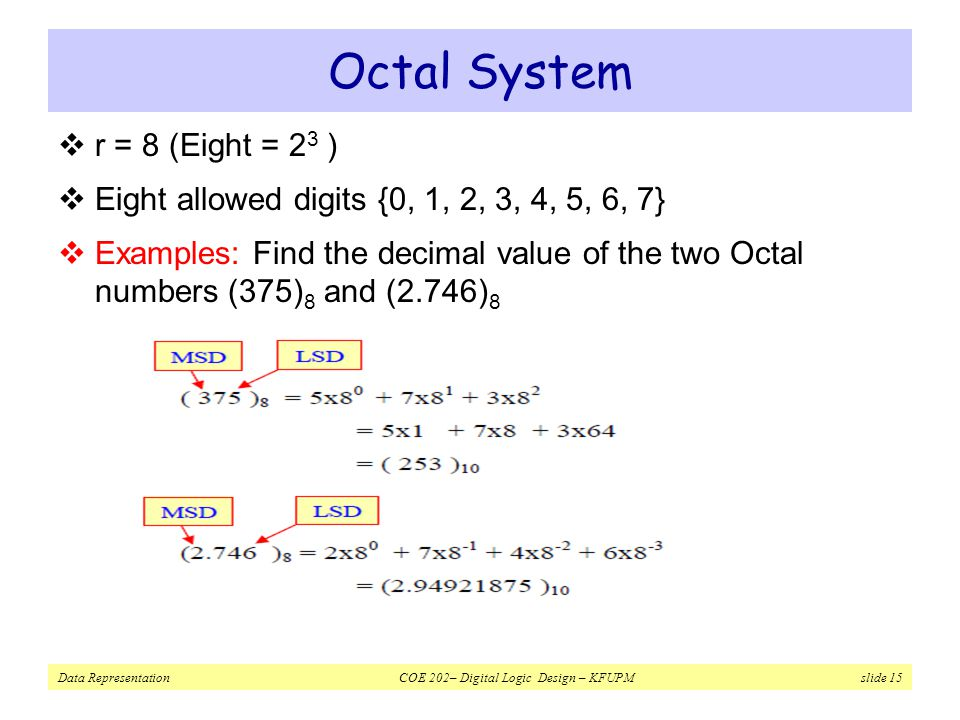 Octal System r = 8 (Eight = 23 )