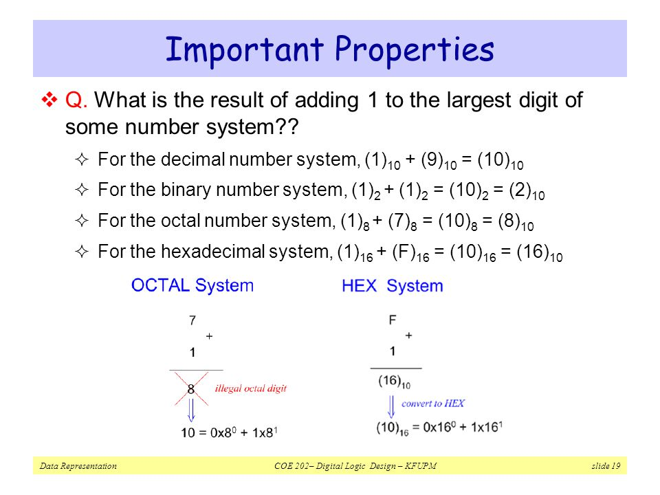 Important Properties Q. What is the result of adding 1 to the largest digit of some number system