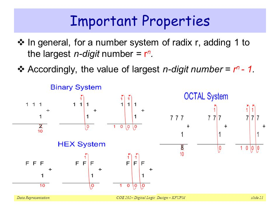 Important Properties In general, for a number system of radix r, adding 1 to the largest n-digit number = rn.