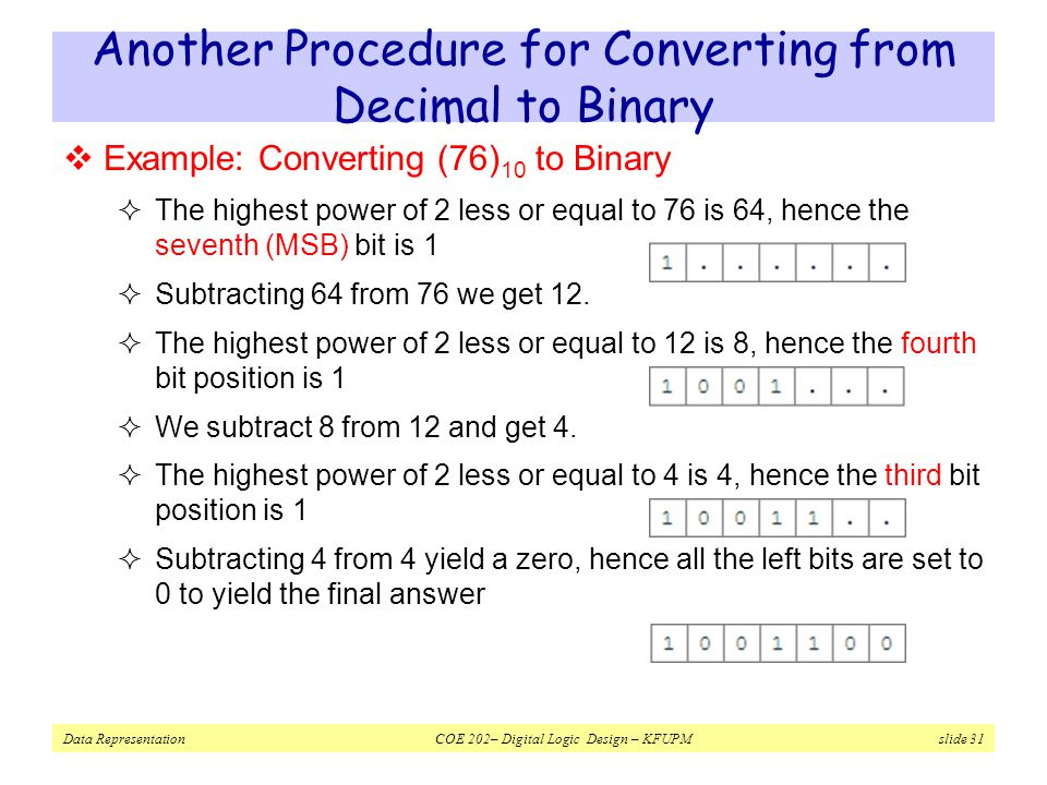 Another Procedure for Converting from Decimal to Binary