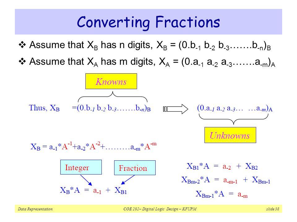 Converting Fractions Assume that XB has n digits, XB = (0.b-1 b-2 b-3…….b-n)B.