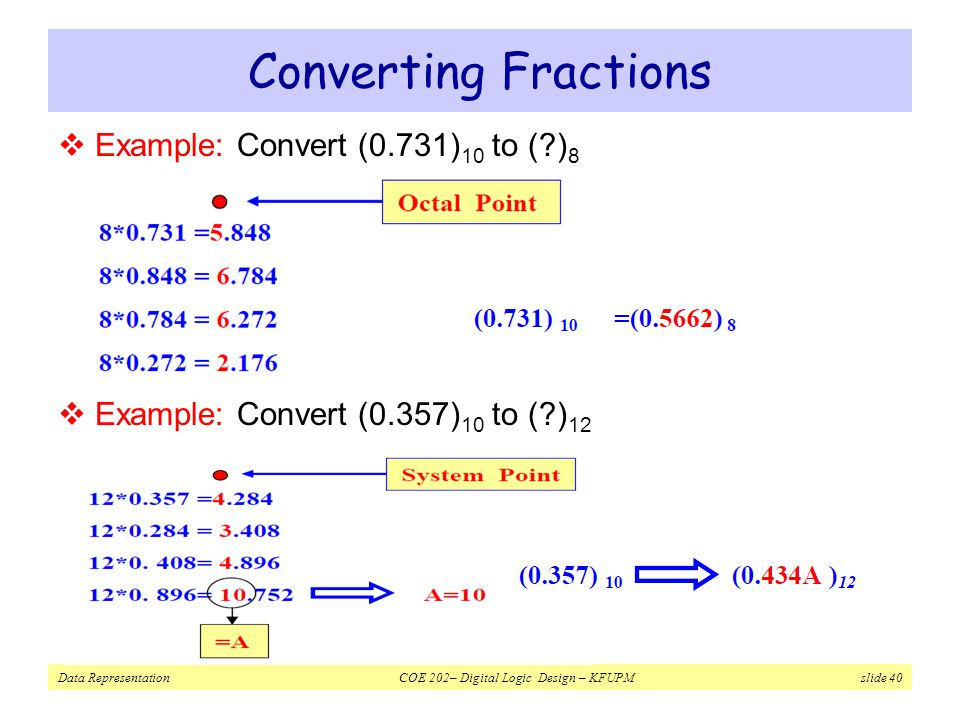 Converting Fractions Example: Convert (0.731)10 to ( )8